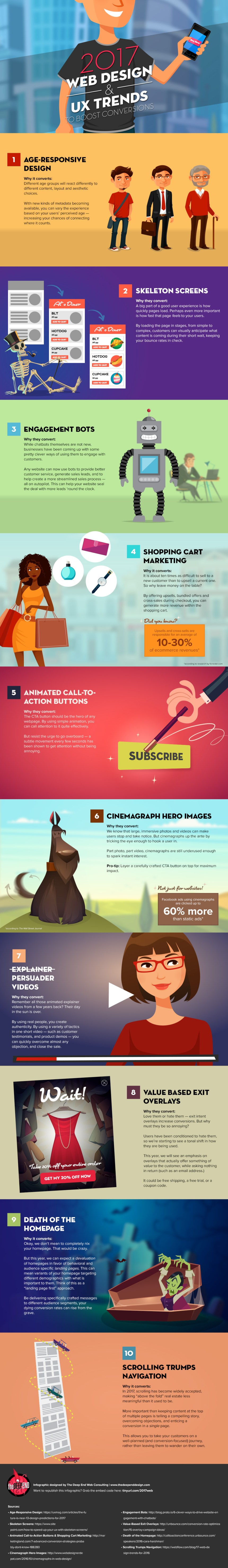 10 poderosas tendencias en diseño web
