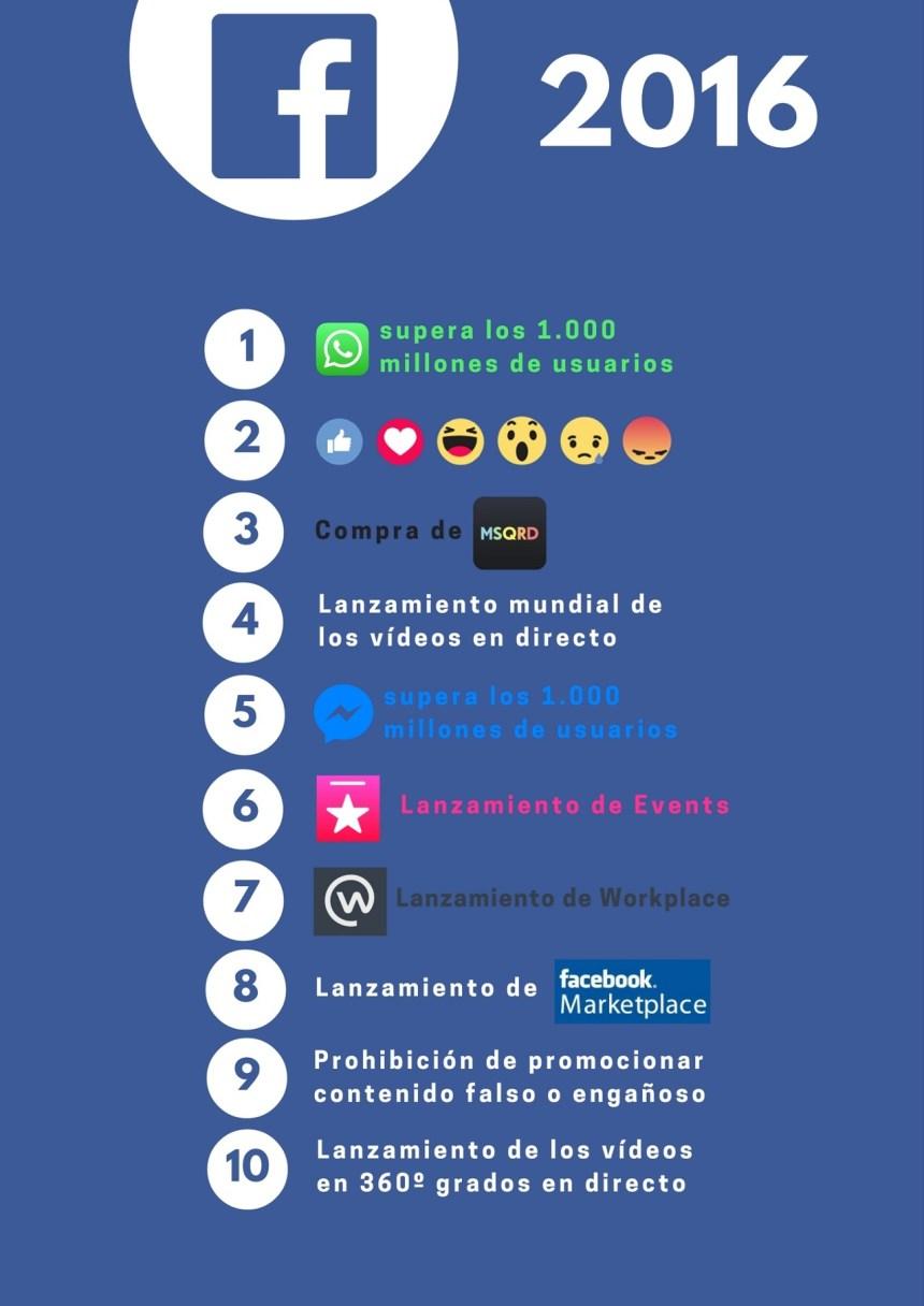 10 principales novedades de Facebook en 2016