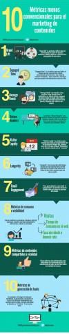 10 métricas menos convencionales para Marketing de Contenidos