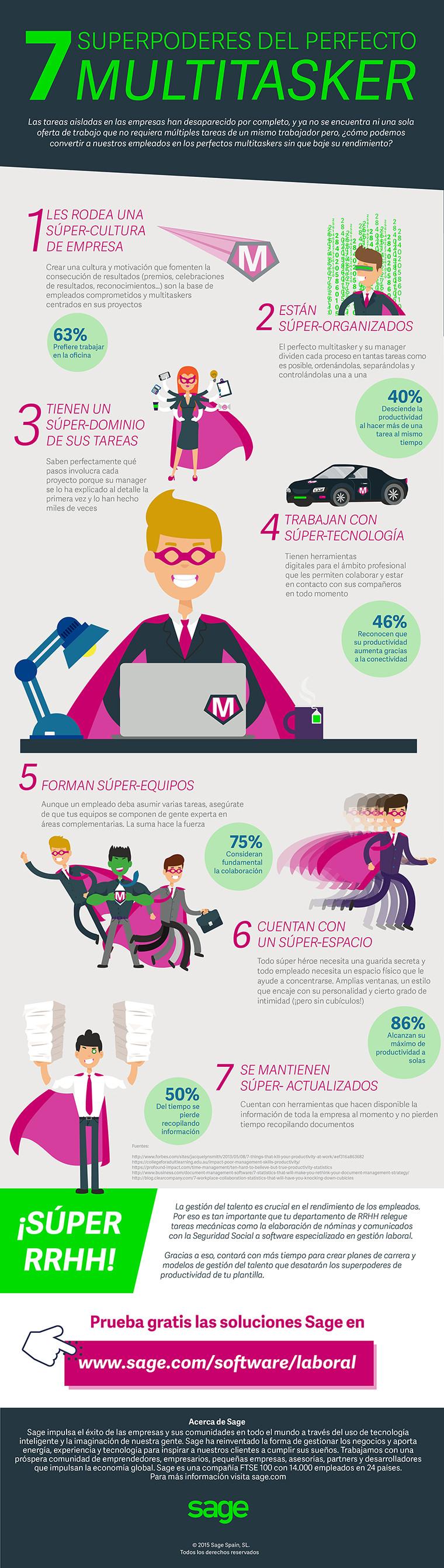 7 superpoderes del perfecto multitasker