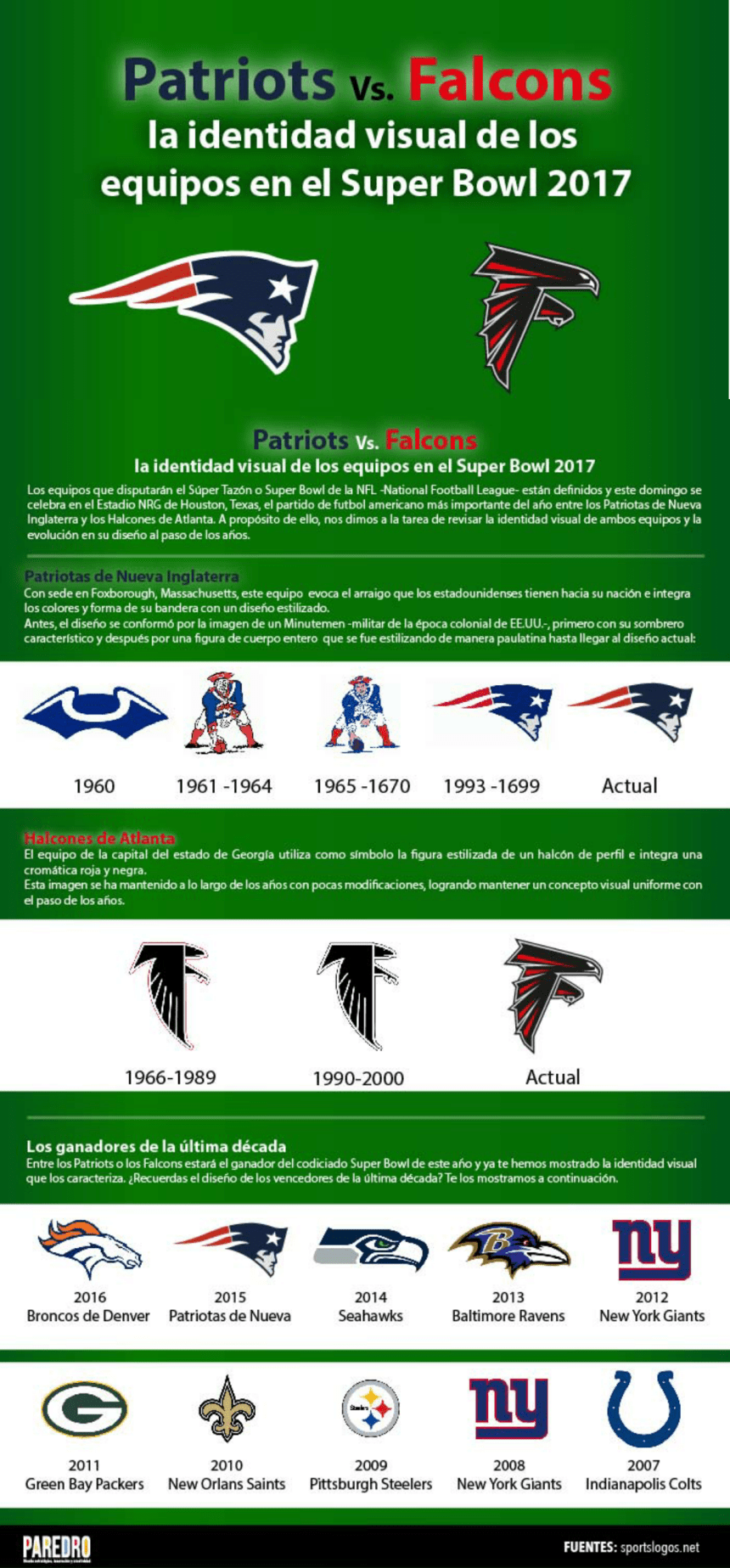 Patriotas vs Falcons: imagen visual