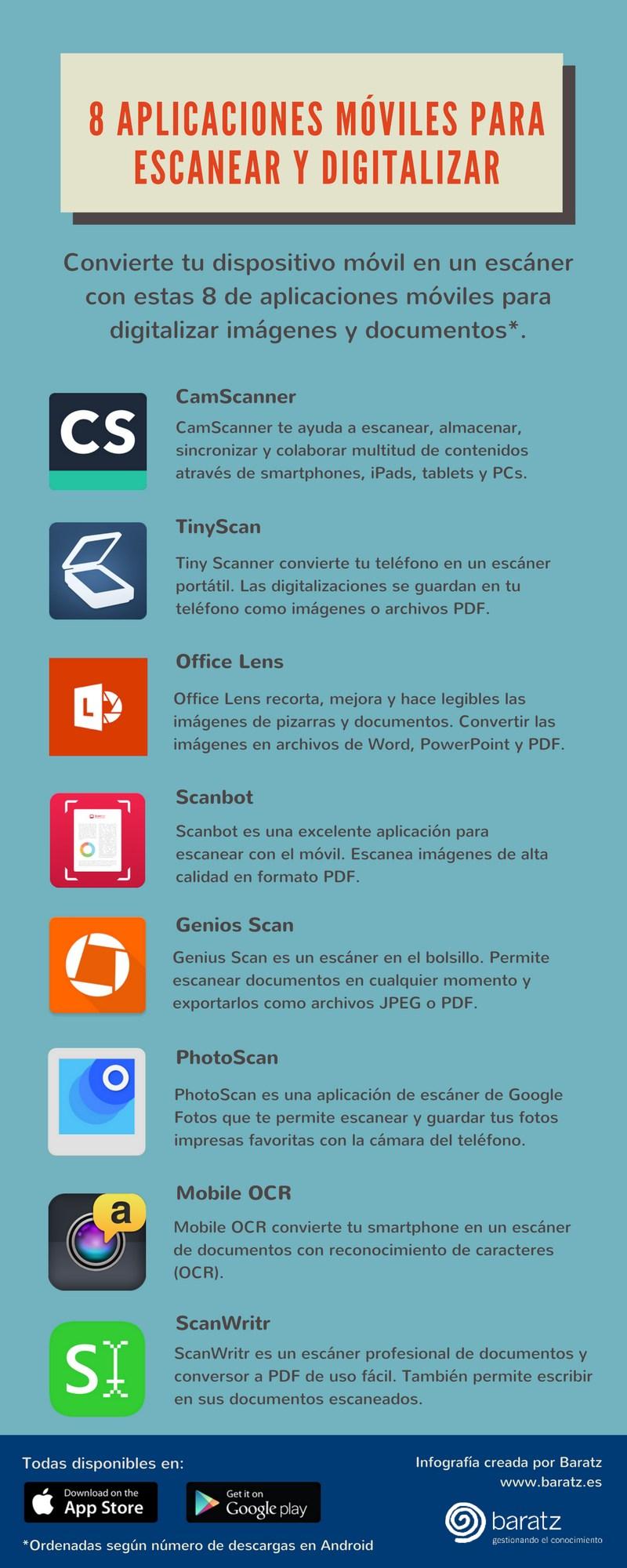 8 APPs móviles para escanear y digitalizar documentos