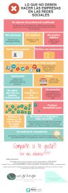 Lo que no deben hacer las empresas en las Redes Sociales