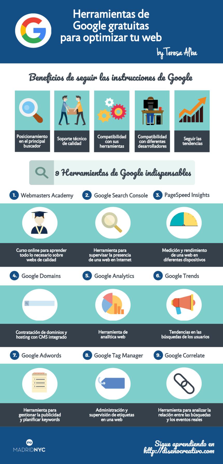 Herramientas de Google para optimizar tu página web