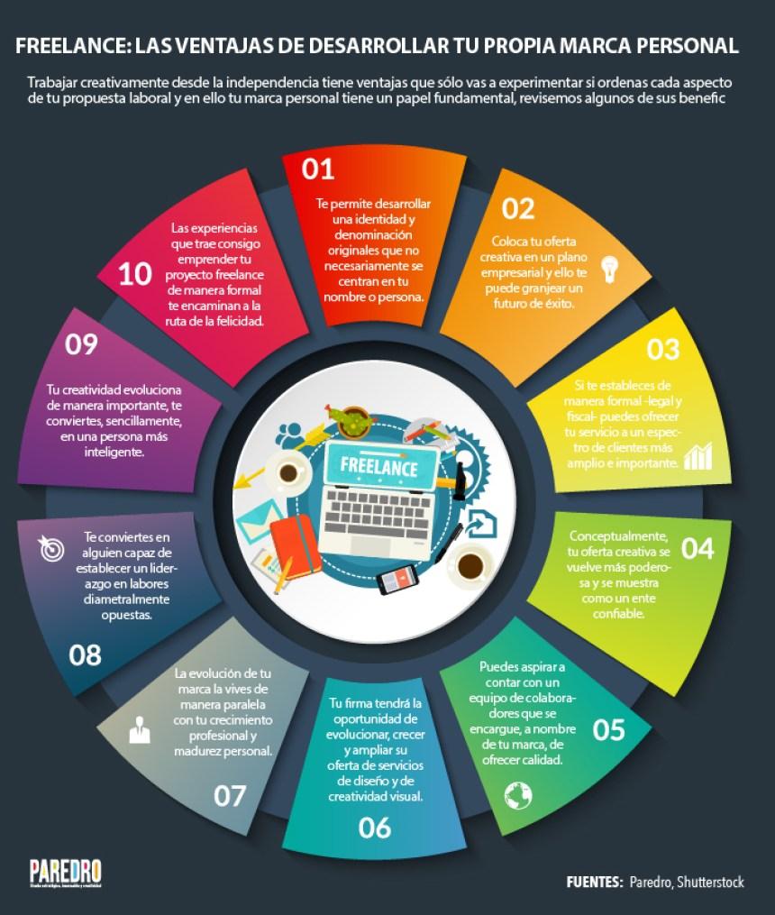 Freelance: 10 ventajas de desarrollar tu marca personal