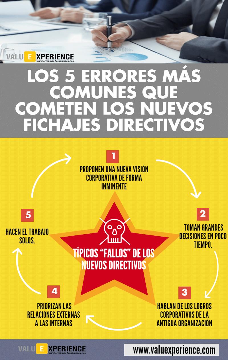 5 errores típicos de los nuevos directivos
