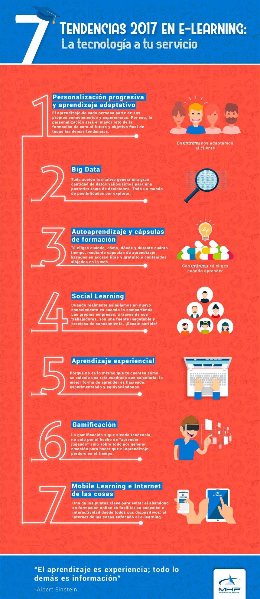 7 tendencias en eLearning