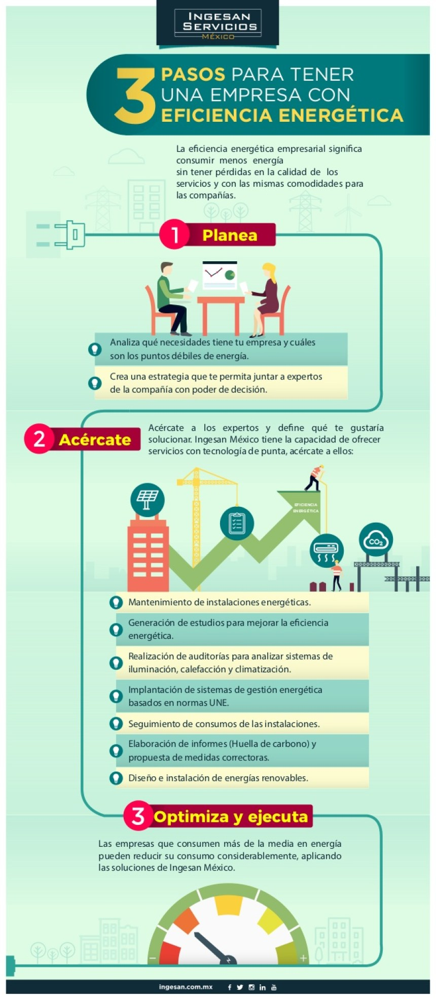 3 pasos para tener una empresa con Eficiencia Energética