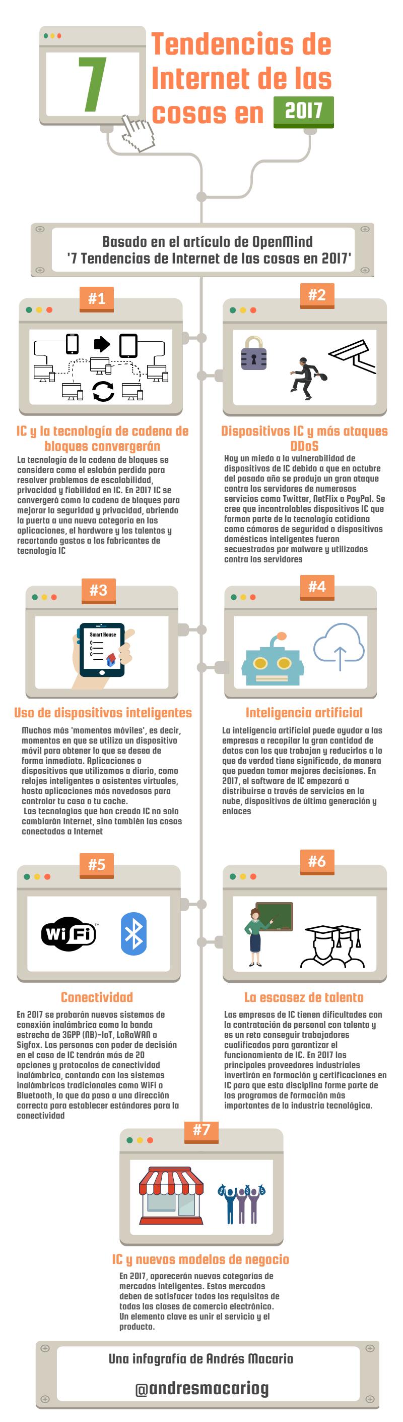 7 tendencias de Internet de las cosas en 2017- Infografía Andrés Macario