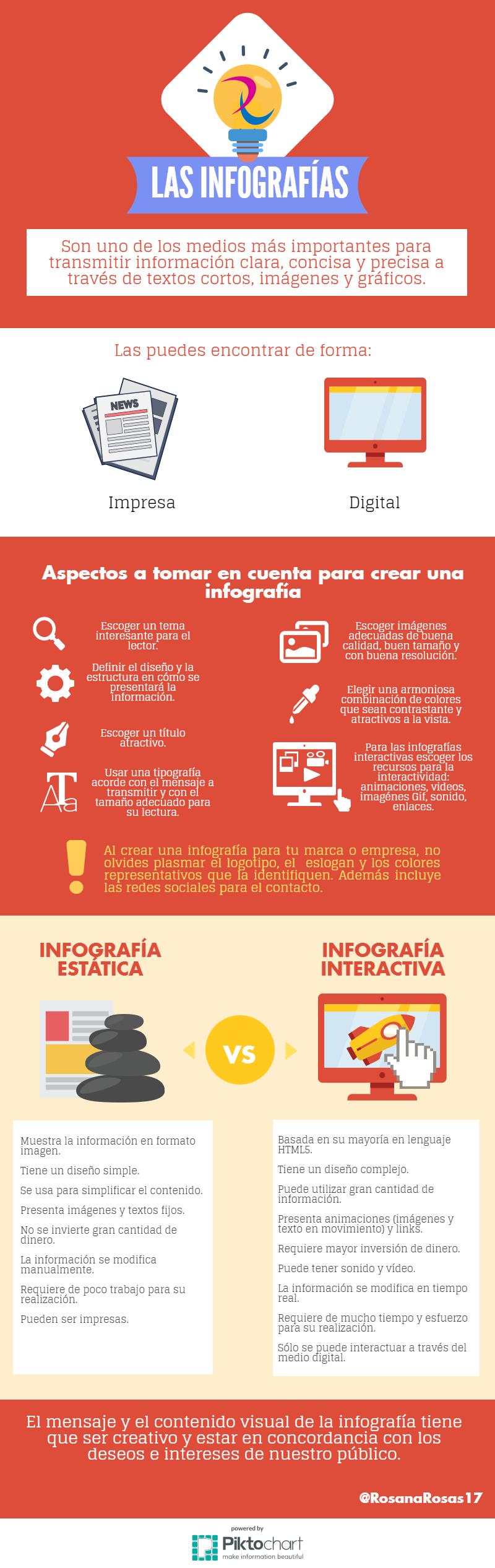 Infografías estáticas vs interactivas #infografia