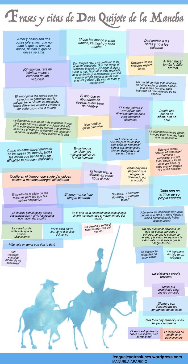 Frases y citas de Don Quijote de la Mancha