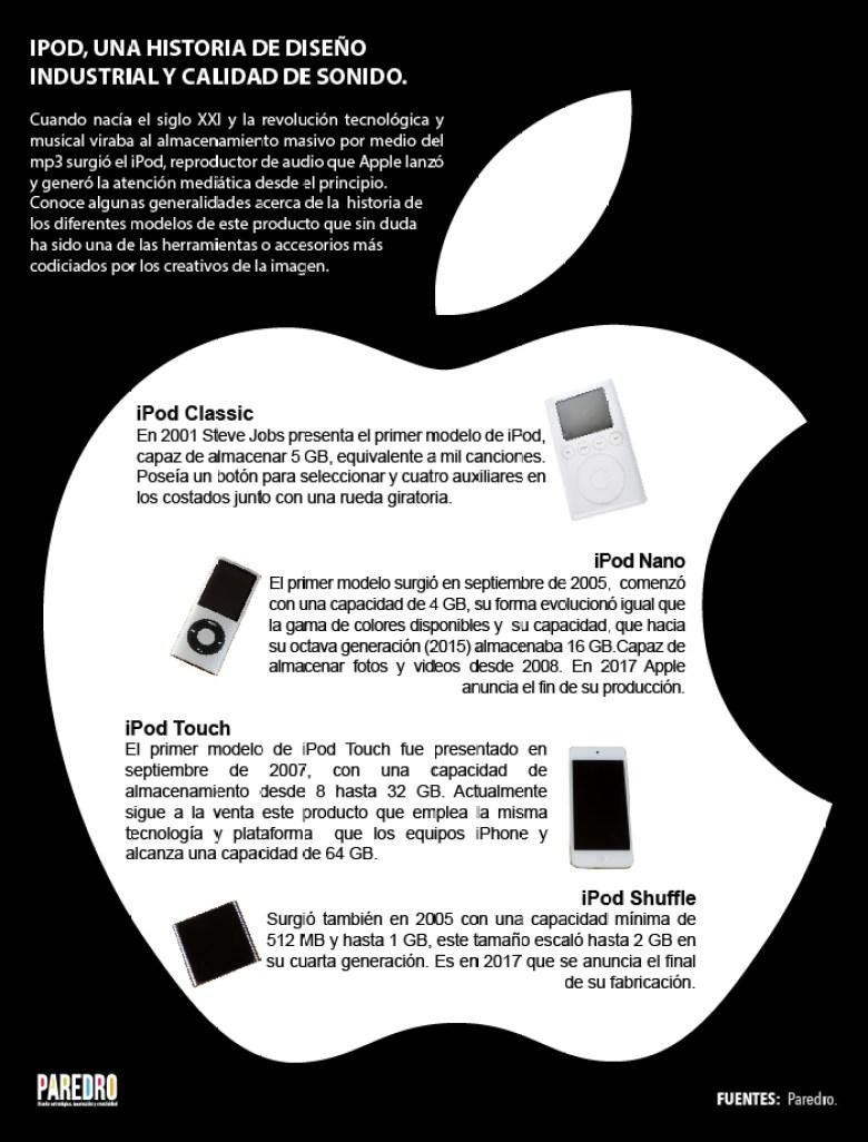 iPod: una historia de diseño industrial y calidad de sonido