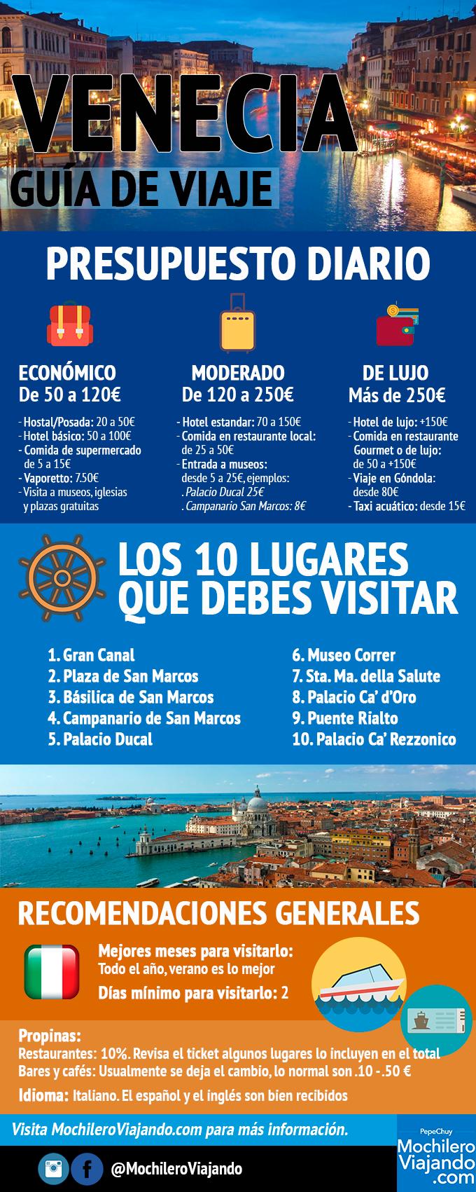 Venecia: Guía de viaje
