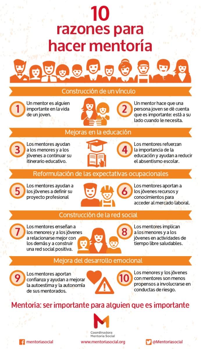 10 razones para hacer una mentoría