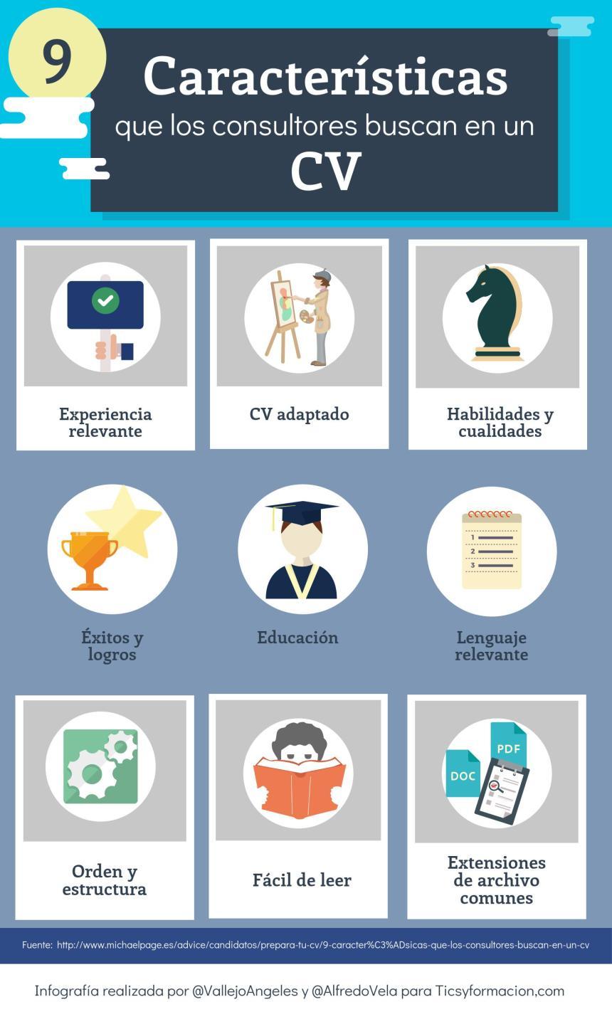 9 características que los consultores buscan en un Currículum