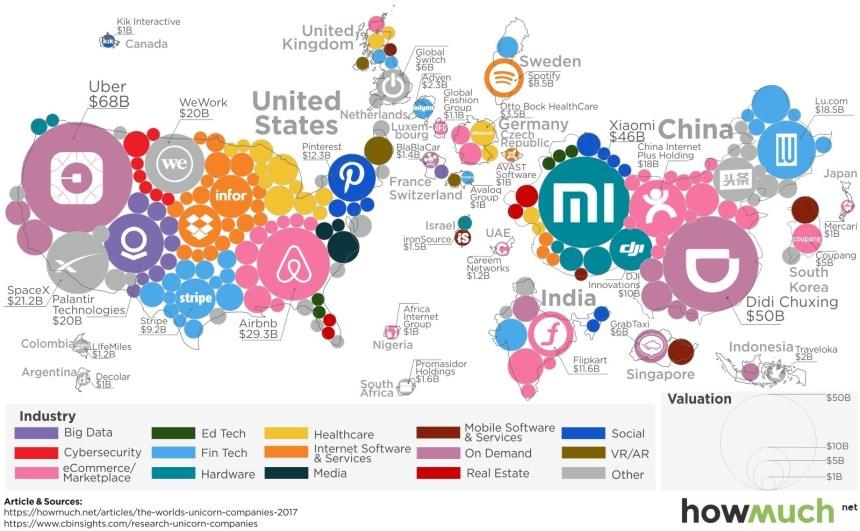 Mapa de los unicornios en el Mundo