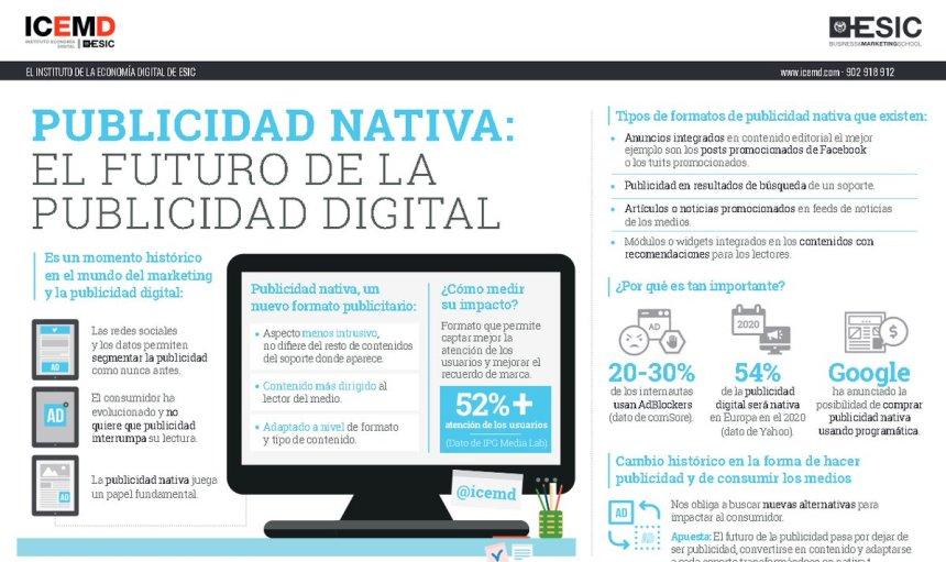 Publicidad nativa: el futuro de la publicidad digital