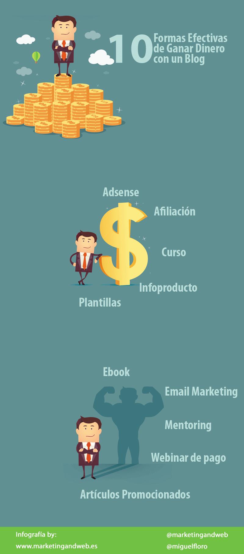 10 formas de ganar dinero con un Blog