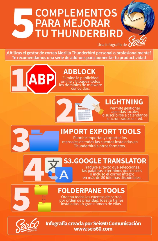 5 complementos para mejorar tu gestor de correo Mozilla Thunderbird