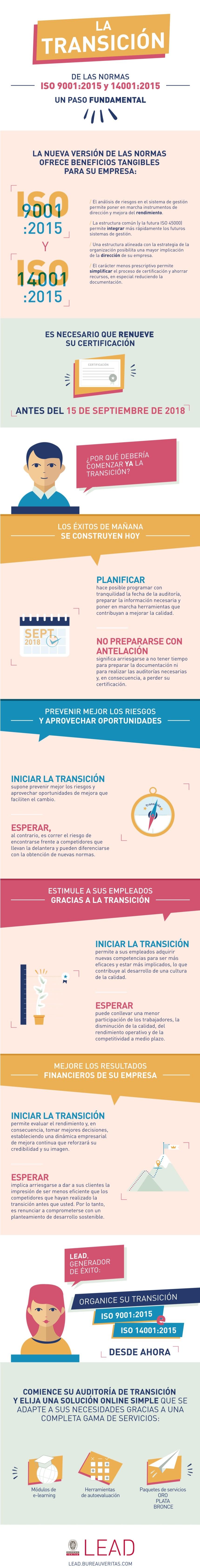 ISO 9001:2015 / ISO 14001:2017: debes realizar la transición