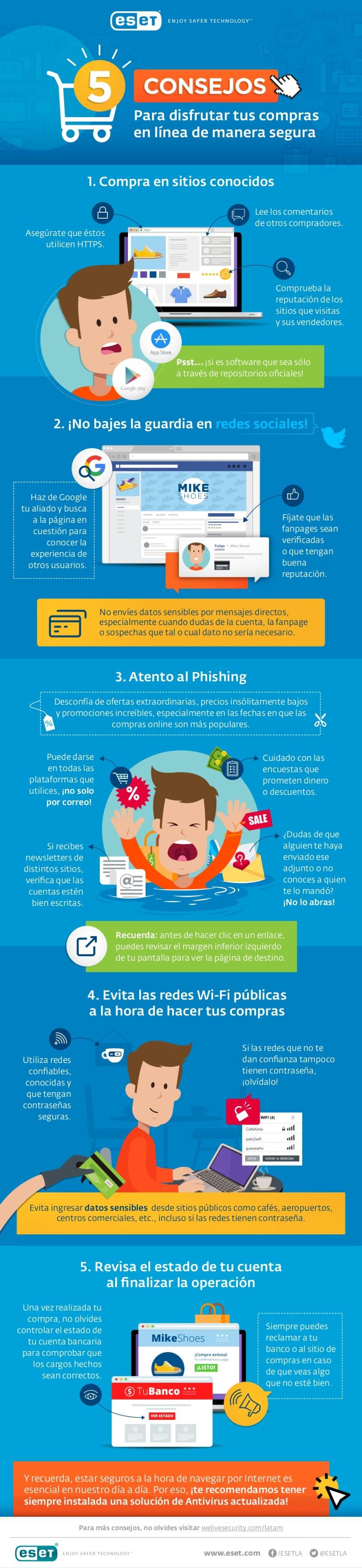 5 consejos para comprar online de forma segura