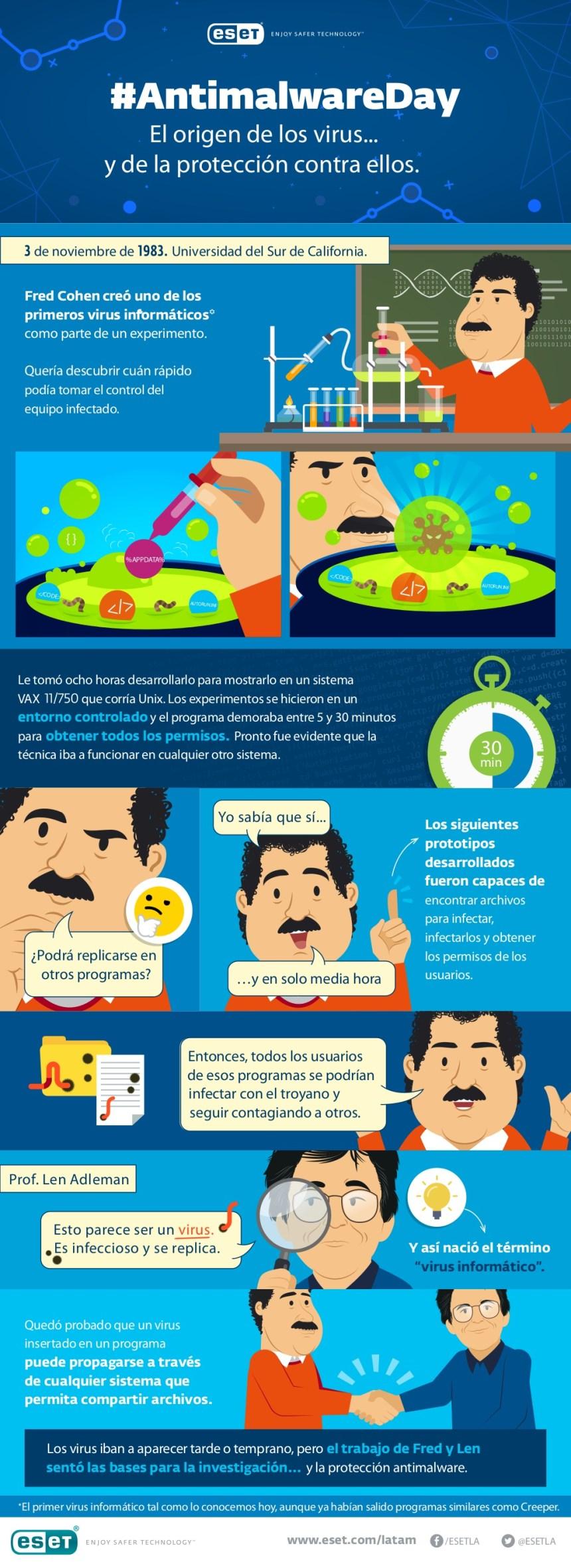 El origen de los virus... ¡y de la protección contra ellos!