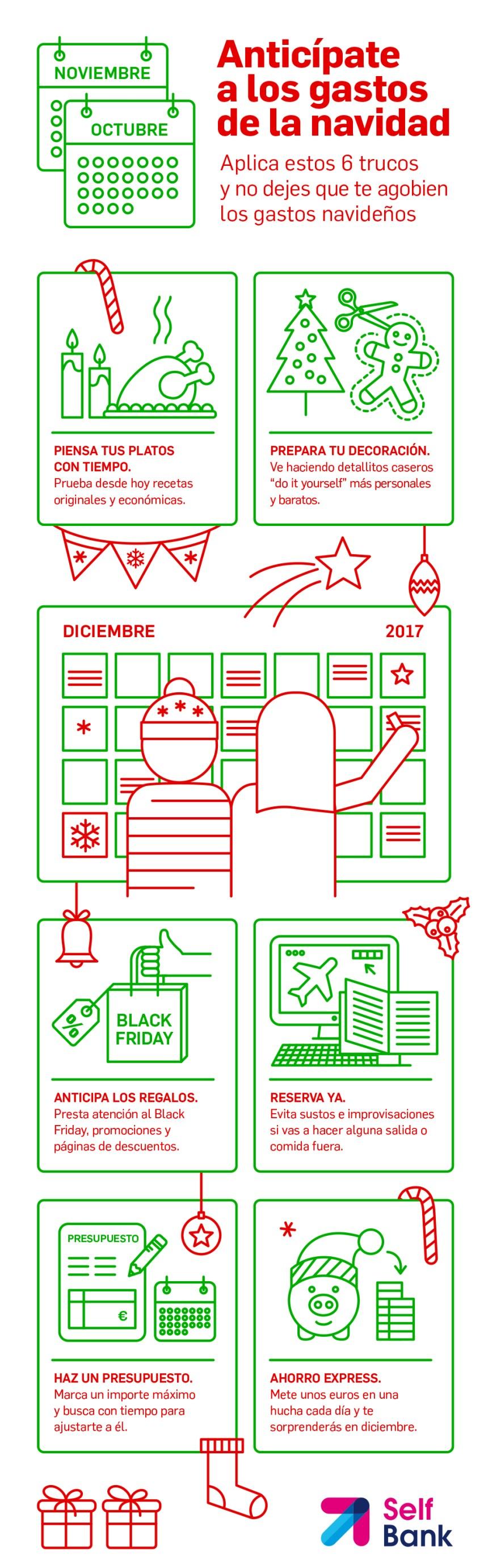 Anticipate a los gastos de Navidad