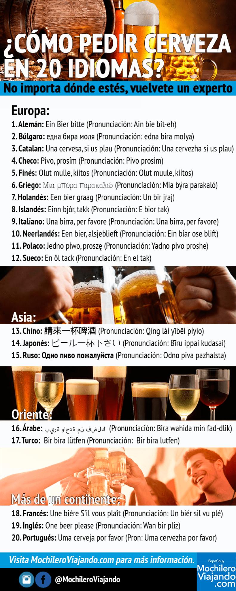 Cómo pedir cerveza en 20 idiomas