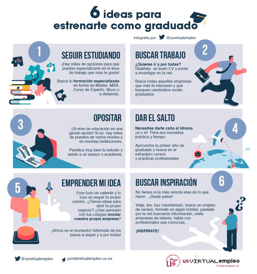 Acabo de graduarme: ¿qué puedo hacer?