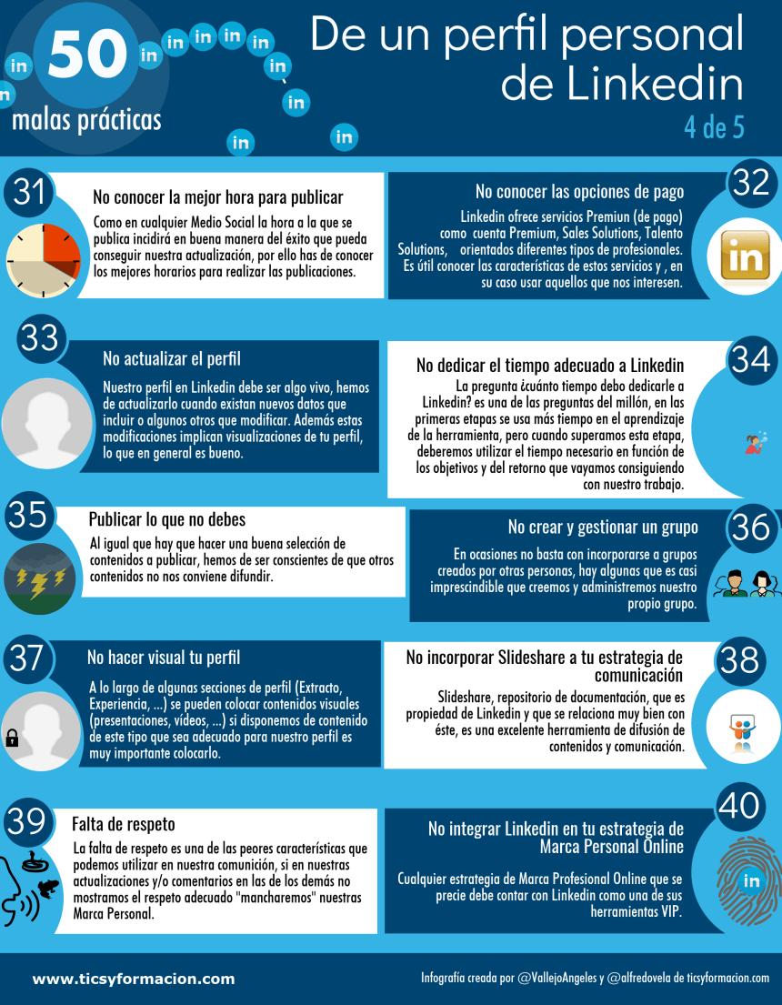 50 malas prácticas de un perfil de LinkedIn (4 de 5)