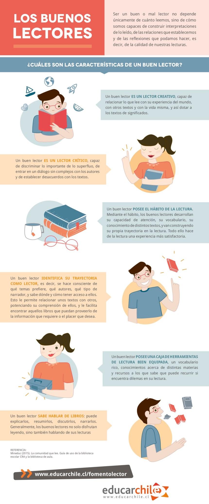Características de los buenos lectores