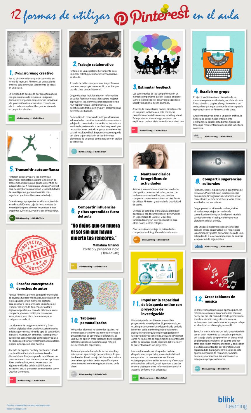 12 formas de usar Pinterest en el aula