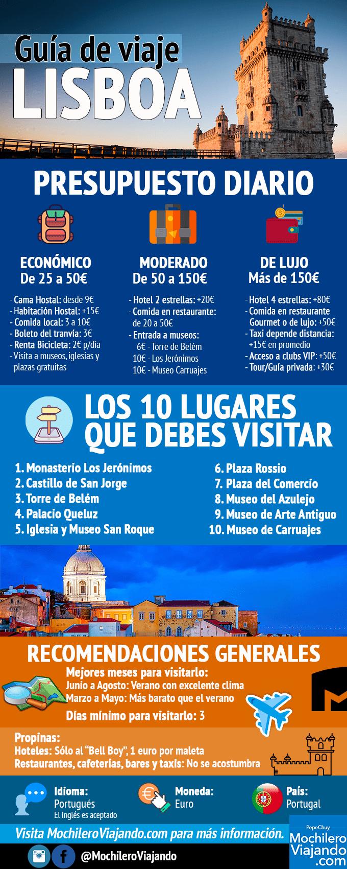 Lisboa: Guía de viaje