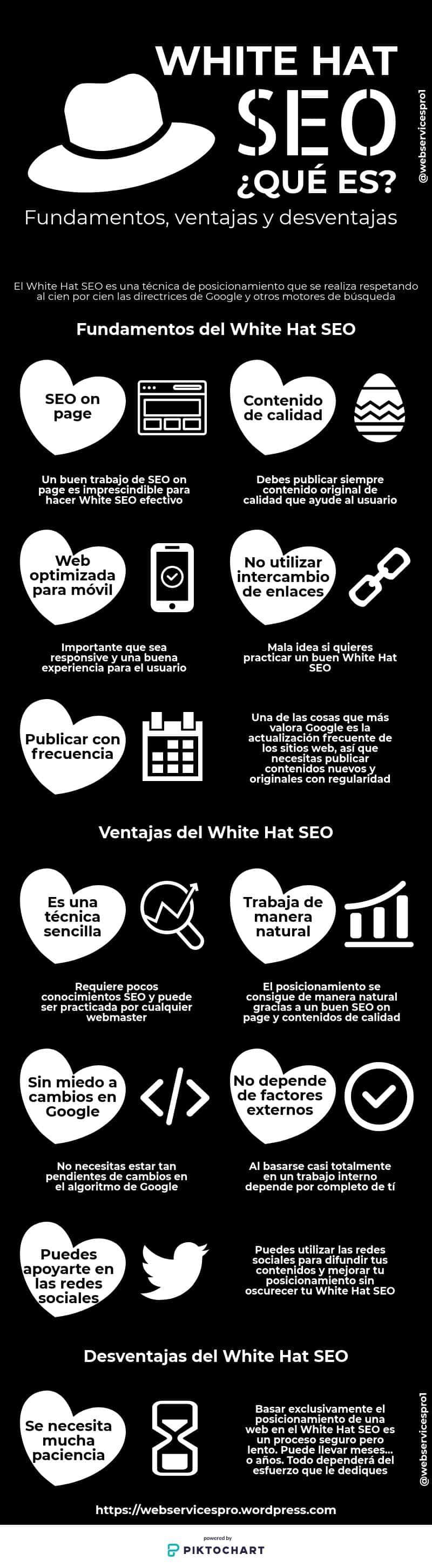White Hat SEO: qué es y sus ventajas e inconvenientes