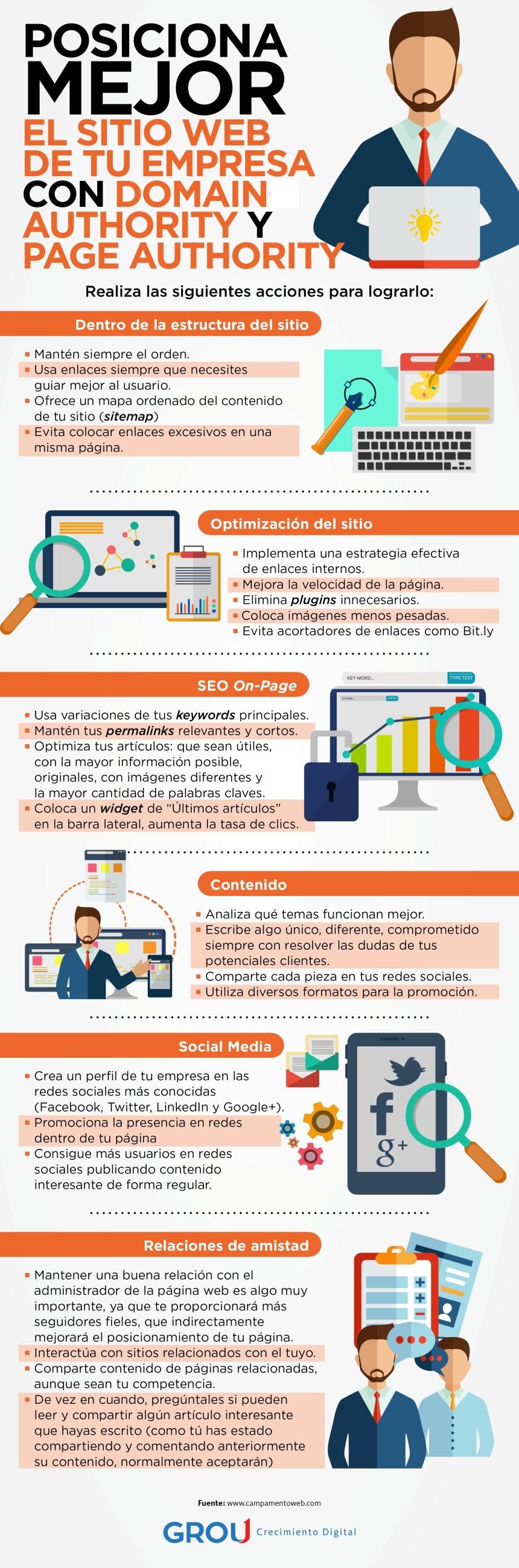 Domain authority y Page authority para posicionar tu web