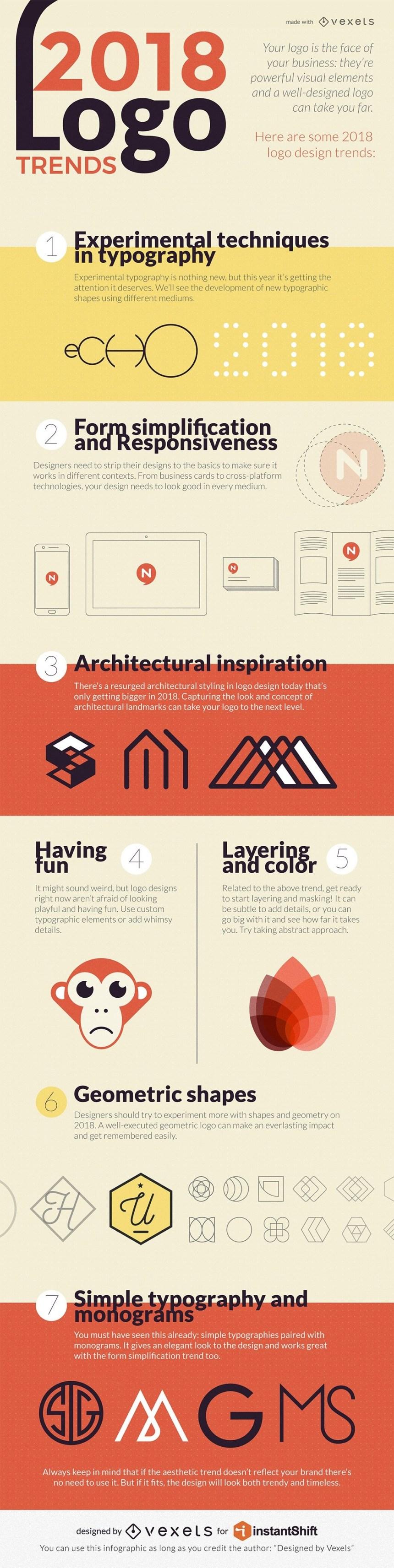 7 tendencias en diseño de logos