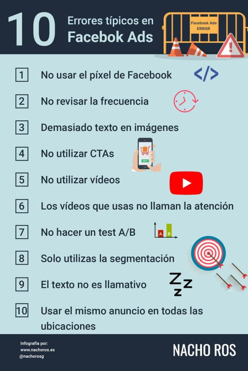 10 errores típicos en Facebook Ads