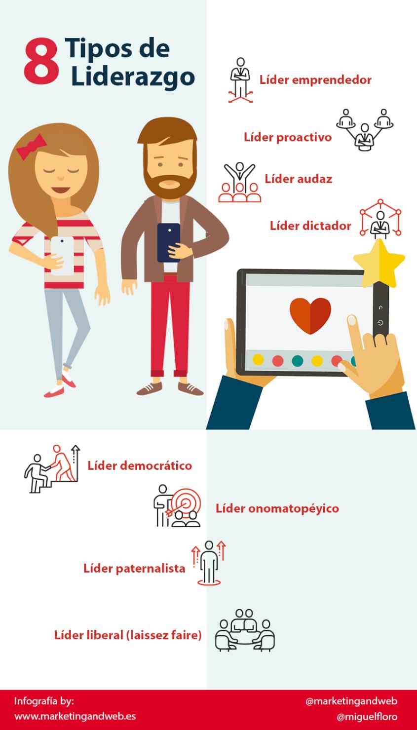 8 tipos de Liderazgo