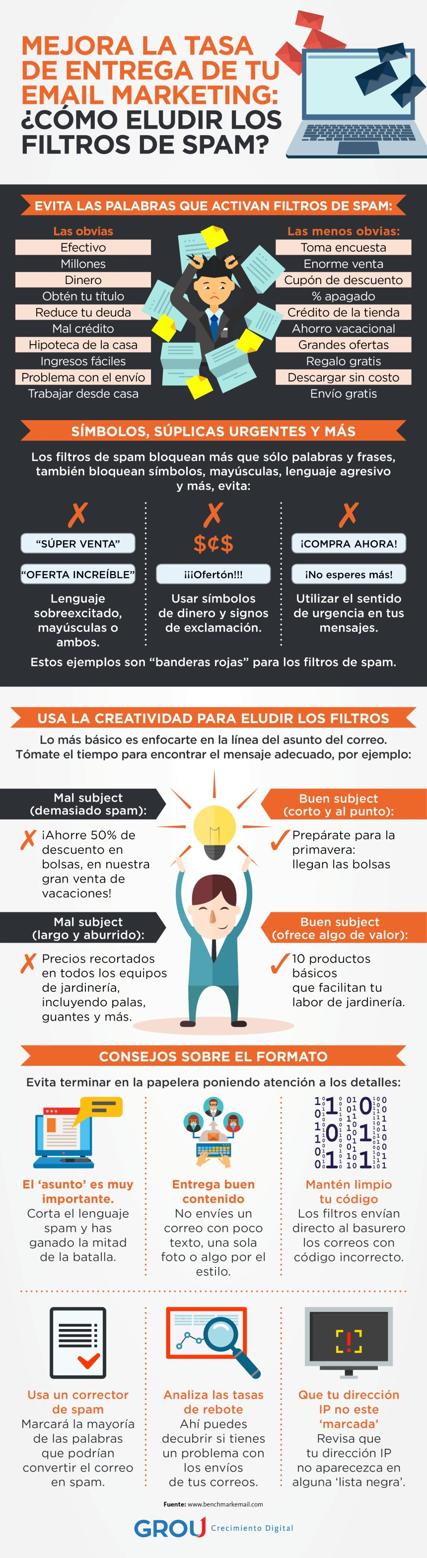 Email marketing: cómo eludir los filtros de spam