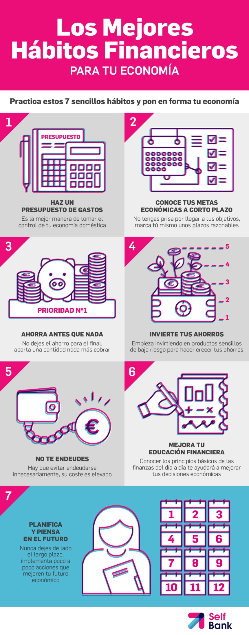 Los mejores hábitos financieros para tu Economía