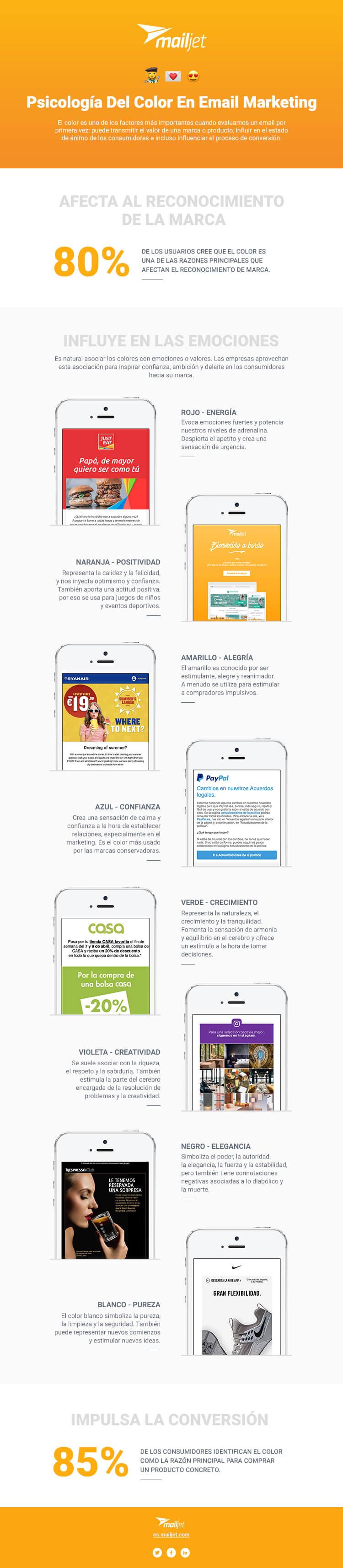 Psicología del color en email marketing