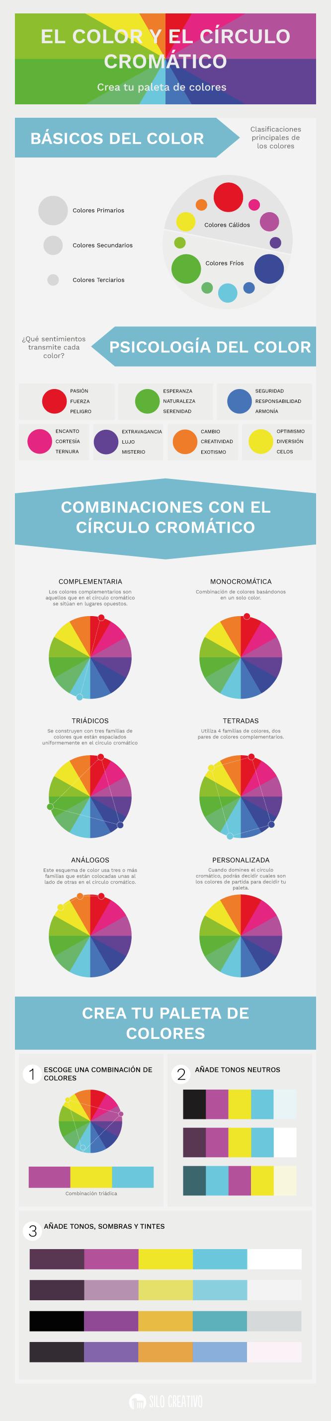 El color y el círculo cromático