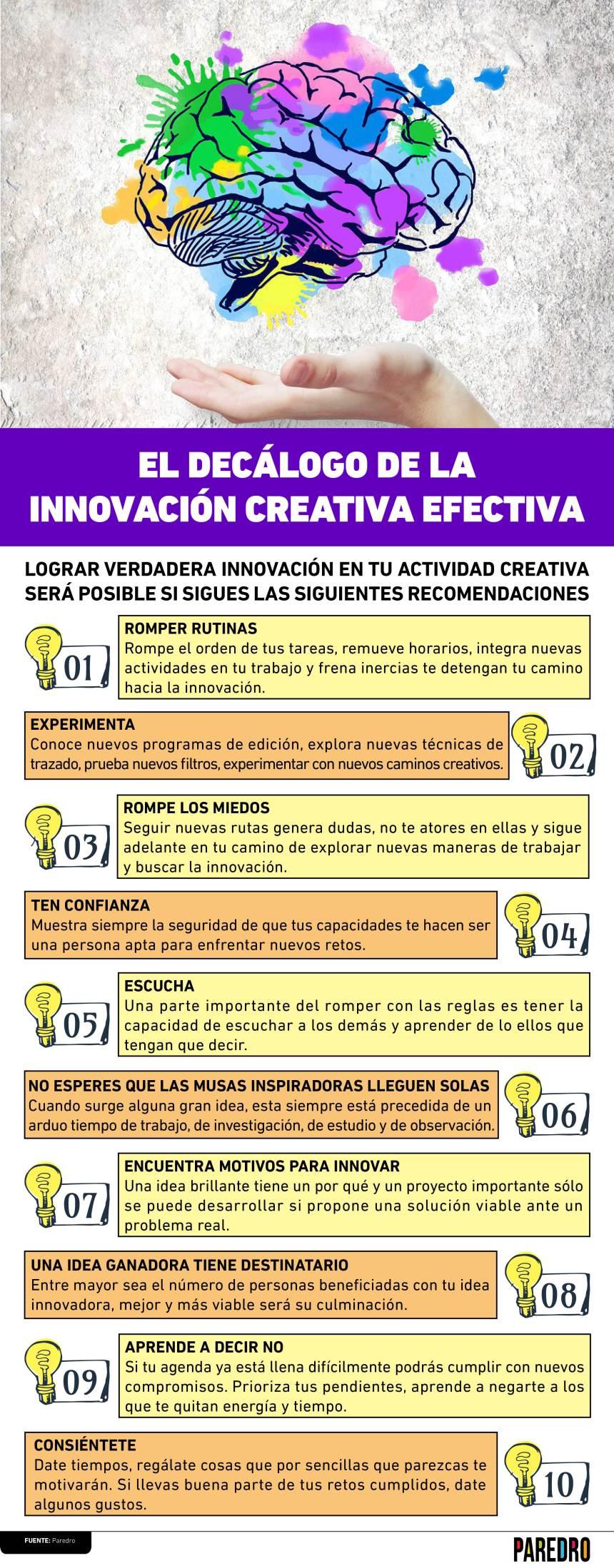 Decálogo de la innovación creativa efectiva
