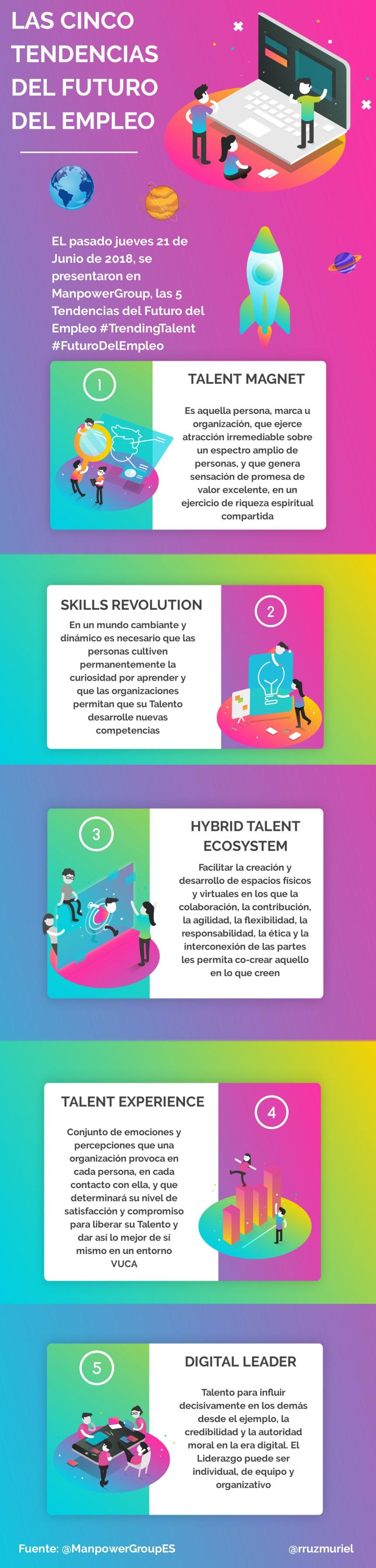 5 tendencias del futuro del Empleo