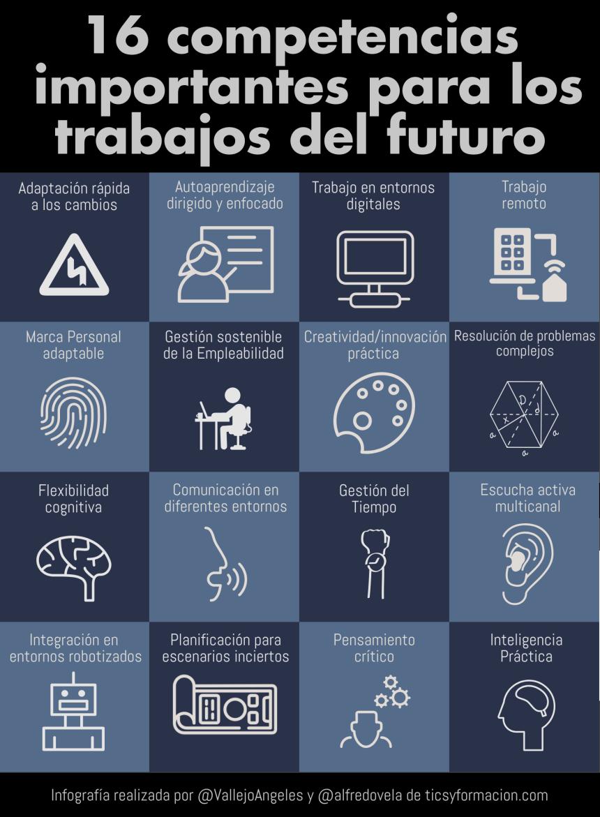 16 competencias importantes para los trabajos del futuro