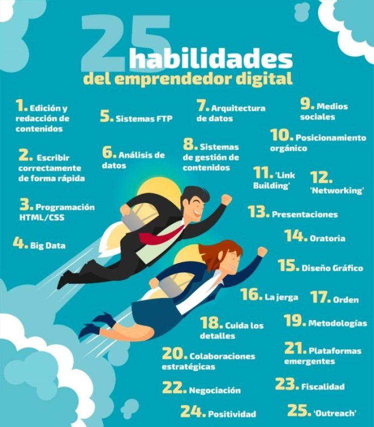 25 habilidades del emprendedor digital