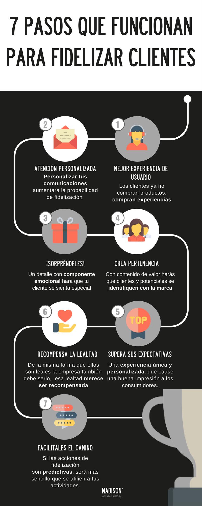 7 pasos para fidelizar a un cliente