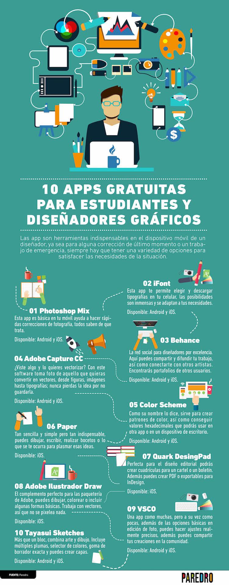 10 APPs para estudiantes y diseñadores gráficos