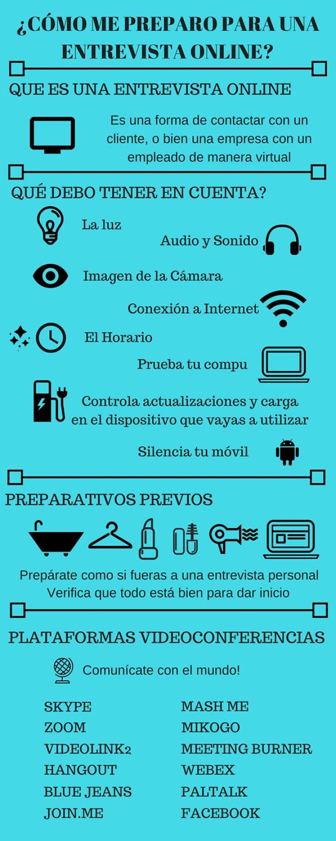 Cómo preparar una Entrevista de Trabajo online