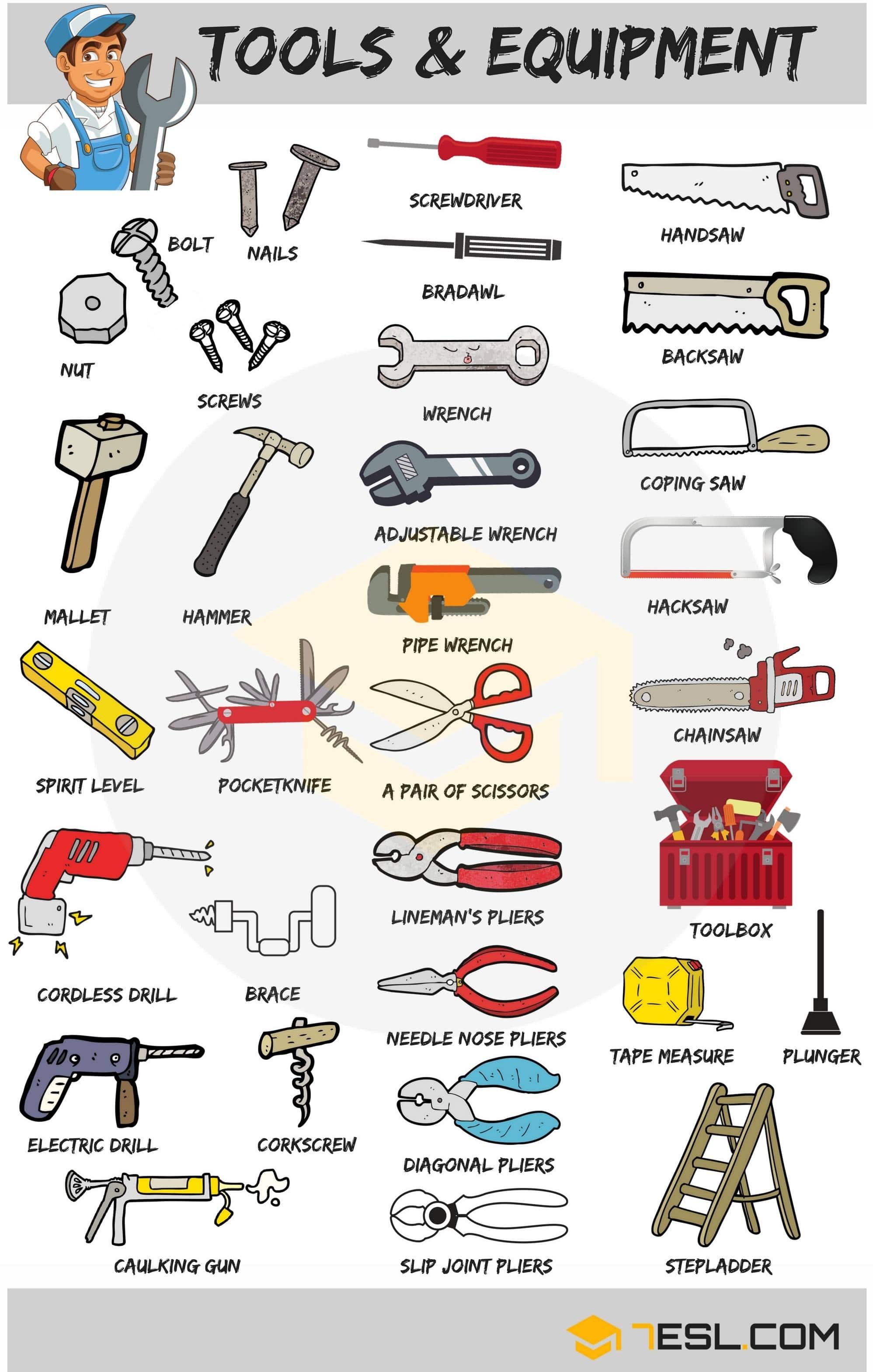 Aprende Ingles Nombres De Herramientas Infografia